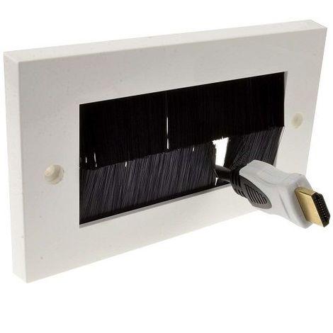 Placa frontal rectangular para salida cable pared negro Blanco
