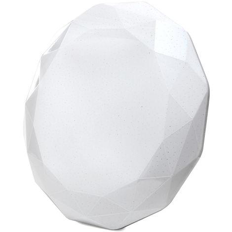 Plafon LED Circular Dial 36W 3000Lm 30000H