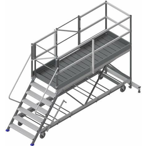Plateforme de chargement avec protection totale (plusieurs tailles disponibles)