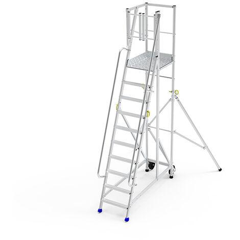 Plattformtreppe mit seitlichem Ausstieg - ERSL/P (in verschiedenen Größen erhältlich)
