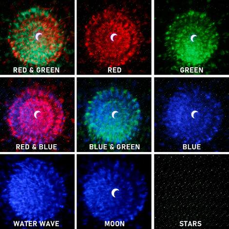 """main image of """"Proyector estrellado Luz nocturna Dreamlike Moon Star Ocean Dormitorio Decoracion para fiestas en el hogar Lampara Cable USB Blanco"""""""