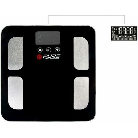 Pure2Improve Scale