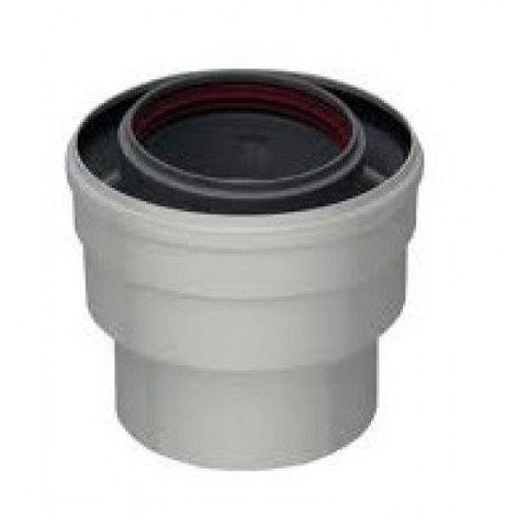 Raccordement concentrique ventouse: Adaptateur 60/100 - 80/125