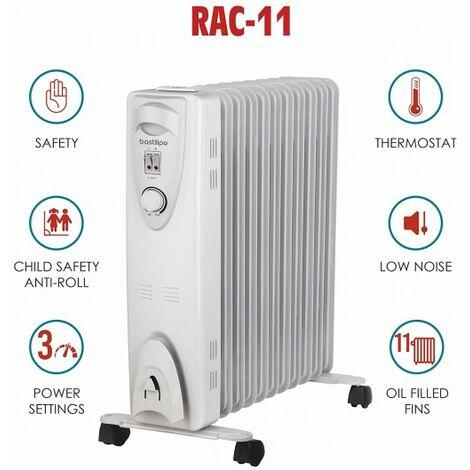 Radiadores de fluido térmico | RAC11-2500