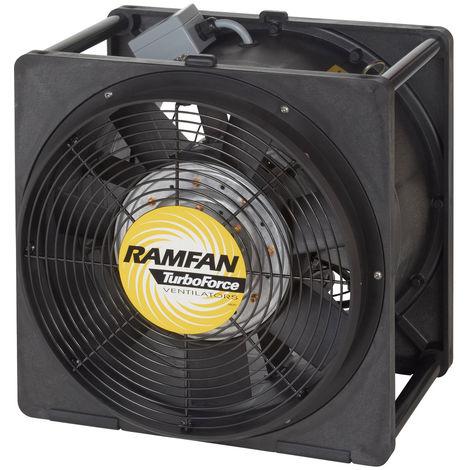 Ramfan Hochleistungslüfter EFi150xx