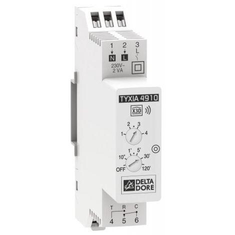 Récepteur modulaire Tyxia 4910