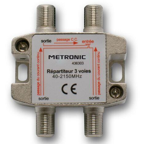 Repartidores para cuadros eléctricos