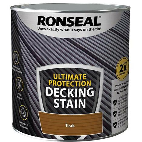 Ronseal RSLNUDSRT25L Ultimate Protection Decking Stain Rich Teak 2.5 litre