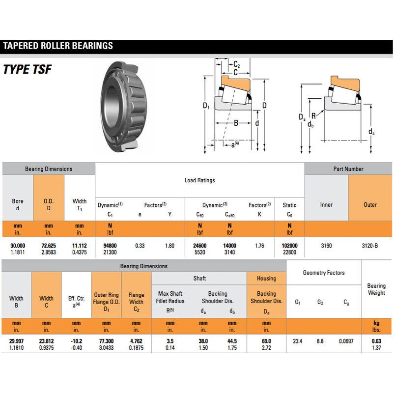 26.9x51.4x13.9 mm Roulement conique NP030522-90KM1-TIMKEN