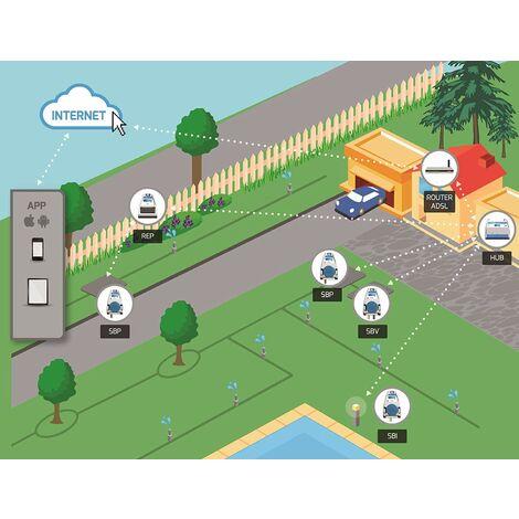Samcla SBP 02 L Programmateur à Piles Blanc/Bleu