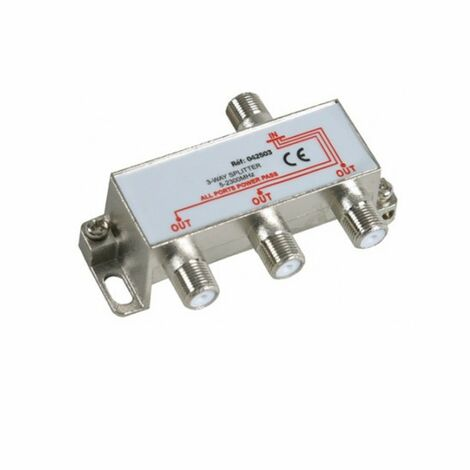 SEDEA Centrale Programmable Intelligente – DCF 1 x FM + 4 x VHF/UHF