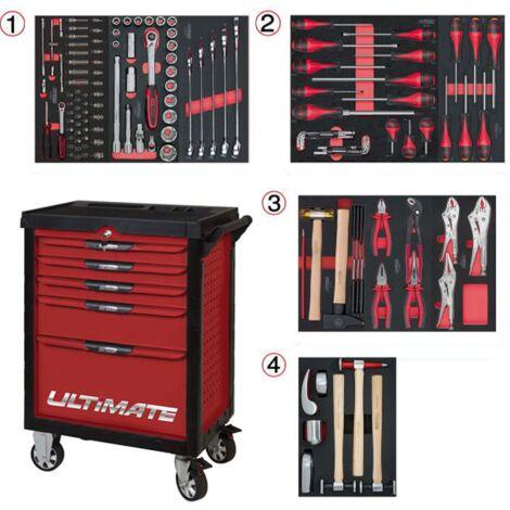 Servante d'atelier complete - avec outils carrosserie - Ultimate (809.5154) - KS TOOLS