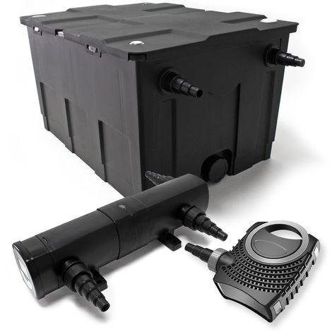 Set: Bio filtro para estanque 60.000 l 24 W UVC clarificador 80 W Bomba jardin