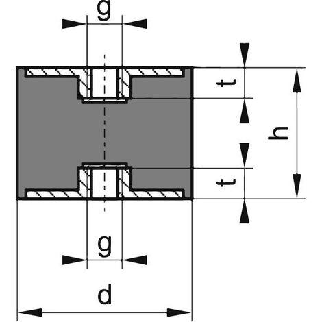 Silent bloc caoutchouc C100x100mm M12