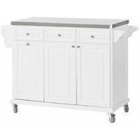 Mobili da cucina e cucinini