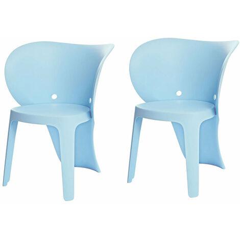 SoBuy KMB12-BX2,Set de 2 Silla Infantil,Color Azul,con Diseño de Elefante,ES (Azul)