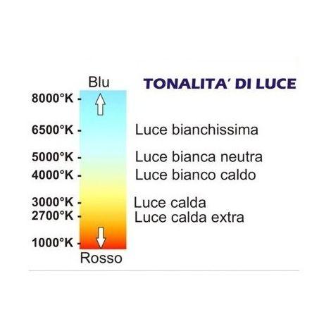Sospensione co-trasparenze 623 s vetro cilindro trasparente satinato calata moderna luce diffusa interno - CO-623-12S+623-14S+AC001+AC002(2