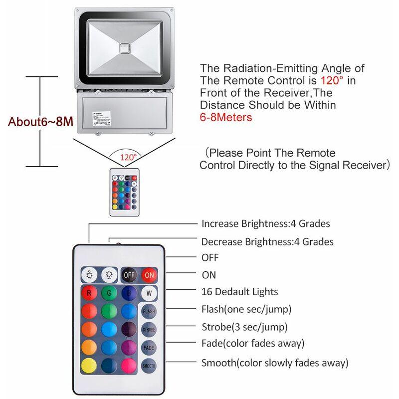 Projecteur RGB de 1ère génération avec télécommande 100W