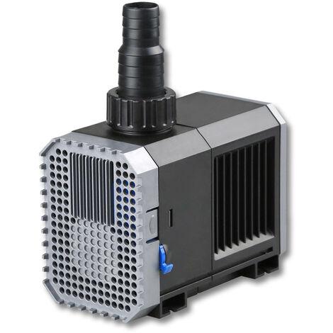 SunSun CHJ-3000 ECO Teichpumpe 3000l/h mit nur 55W