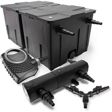 SunSun Filter Set für 60000l Teich 36W Teichklärer NEO8000 70W Pumpe