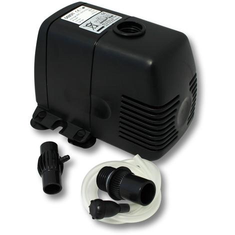 SunSun HJ-1542 ECO 1400 L/h 28W Bomba acuario entrada aire Ventilación