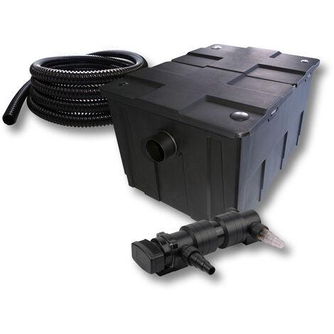 sunsun kit de filtration de bassin 60000l 18w uvc 6. Black Bedroom Furniture Sets. Home Design Ideas