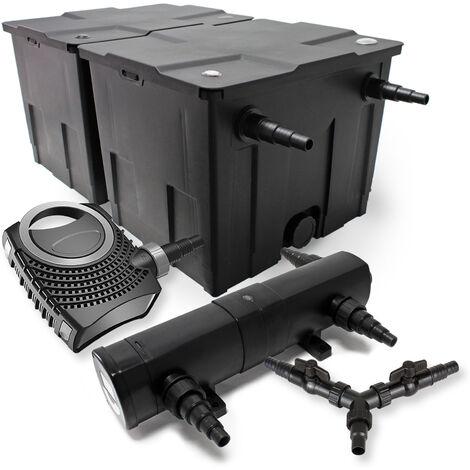 SunSun Kit de filtration de bassin 60000l 36W Stérilisateur NEO10000 80W Pompe