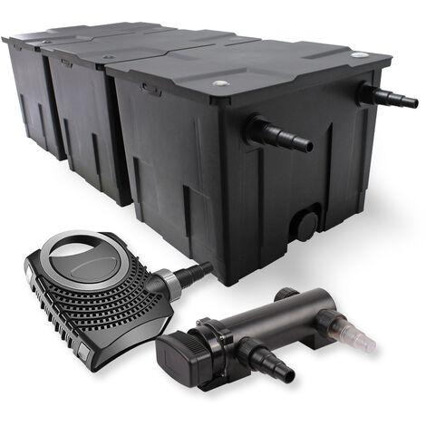 SunSun Kit de filtration de bassin 90000l 18W UVC 3. Stérilisateur NEO8000 Pompe 70W