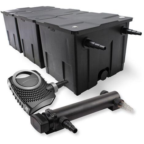 SunSun Kit de filtration de bassin 90000l 36W UVC 3. Stérilisateur NEO10000 80W Pompe