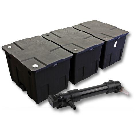 SunSun Kit de filtration de bassin 90000l 36W UVC 6. Stérilisateur