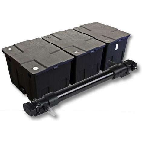 SunSun Kit de filtration de bassin 90000l 72W UVC 6. Stérilisateur