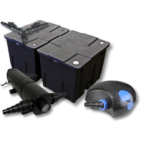 SunSun Kit de filtration de bassin pour 60000l avec 18W Stérilisateur et 100W éco Pompe