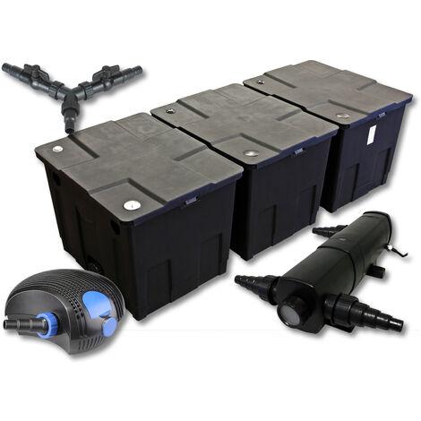 SunSun Kit de filtration de bassin pour 90000l avec 24W Stérilisateur et 100W éco Pompe