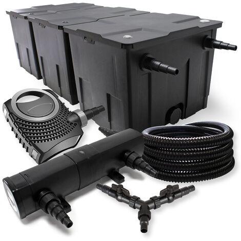 SunSun Kit filtration bassin 90000l 18W Stérilisateur NEO10000 80W Pompe 25m Tuyau
