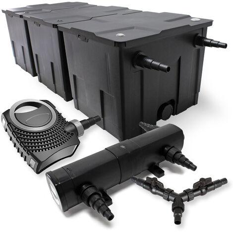 SunSun Kit filtration bassin 90000l 24W Stérilisateur NEO10000 80W Pompe