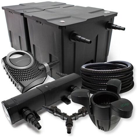 sunsun kit filtration de bassin 60000l 36w st rilisateur. Black Bedroom Furniture Sets. Home Design Ideas