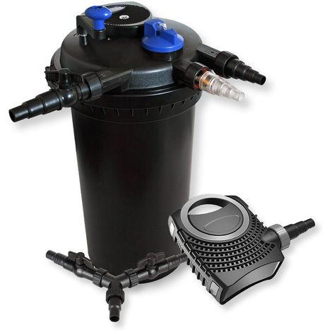 SunSun Kit filtro presión estanques 30000L 18W UVC Clarificador neo800070W Bomba Jardin