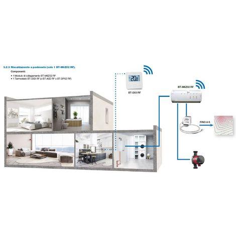 Système de base pour la régulation et la gestion par thermostat du chauffage par le sol