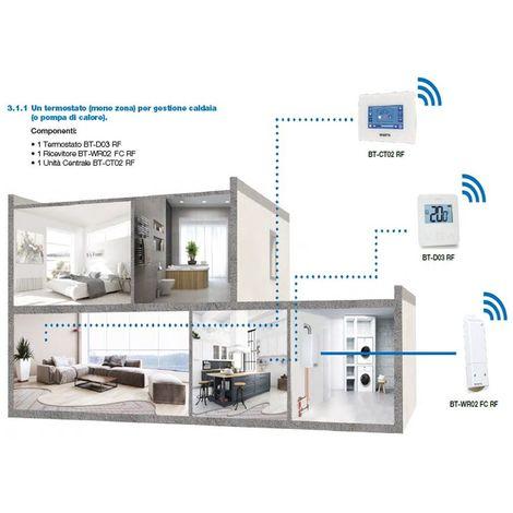 Système Smart Home Basic pour la régulation et la gestion du système de chauffage via App