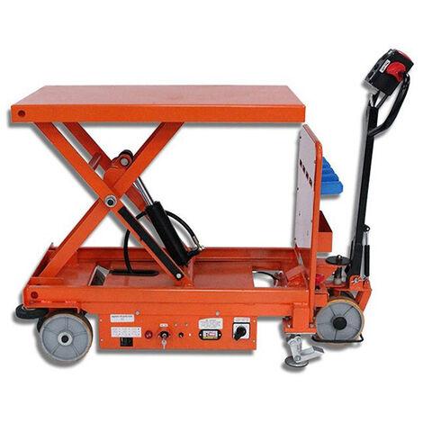 Table élévatrice électrique motorisée (plusieurs tailles disponibles)