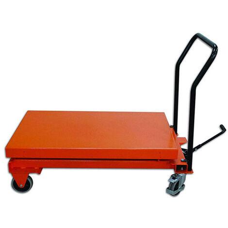 Table élévatrice manuelle surbaissé (plusieurs tailles disponibles)