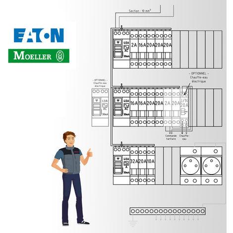 Tableau electrique Pré Cablé Eaton surface entre 35 m2 et 100 m2 (T1bis et jusqu'à T5)