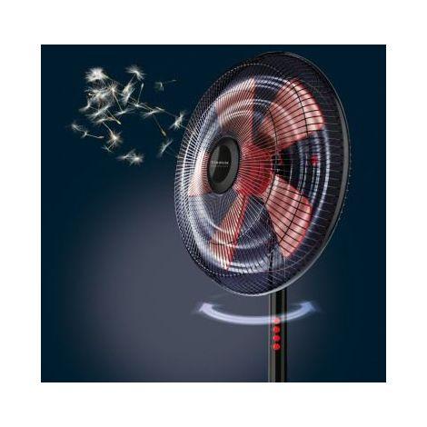 oscilación del ventilador