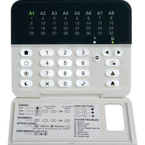 Teletek Eclipse-LED32-Tastatur mit LED-Anzeige von Problemzonen