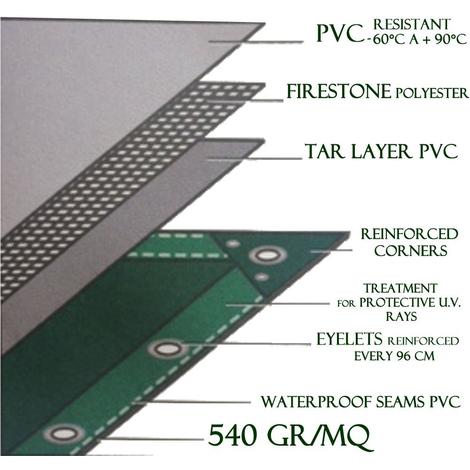 Telo Occhiellato Pesante Pvc 540 Gr Mq Dimensioni Metri 3x4 Modello A