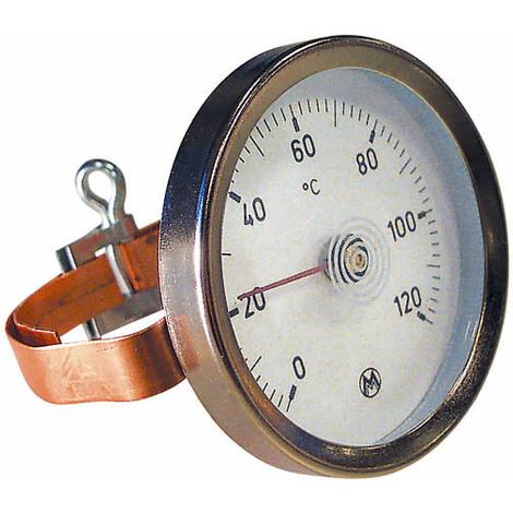 Thermometre applique a bracelet