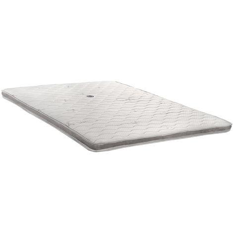 Topper viscoelástico Termoregulador Thermic® Confort QuickDry