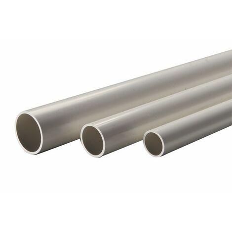 Tubo rígido condensado 2m Ø20/18 pvc blanco (X 15)