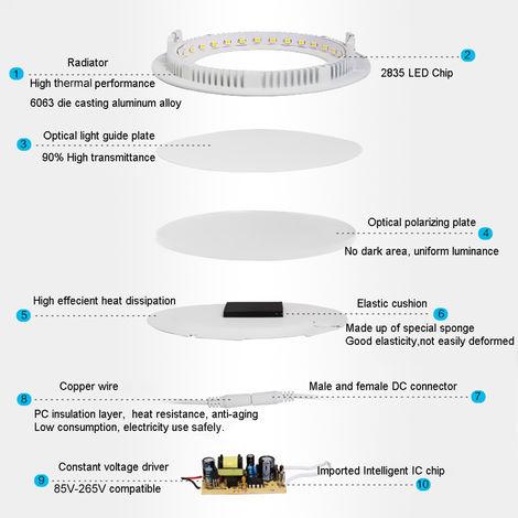 Ultra Thin techo empotrada 12W lempara del panel abajo luz redondo circular de la forma AC85-265V 60 LED para el dormitorio sala de estar, Blanco, 12w