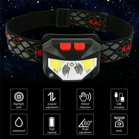 USB Charging Fishing Lights Flashlight Outdoor Camping Handheld Torch Light 6 Modes Light + COB LED Headlamp 85000Lm
